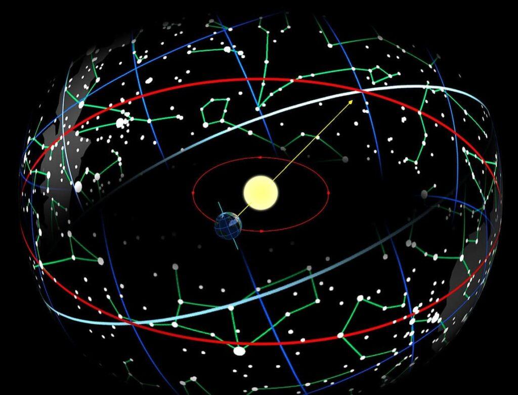 o que é zodiáco astrologia descubra como